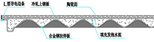 tao瓷防静电地板剖面图