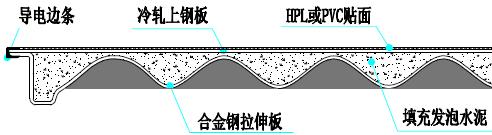 全钢防静电活动地板剖mian图